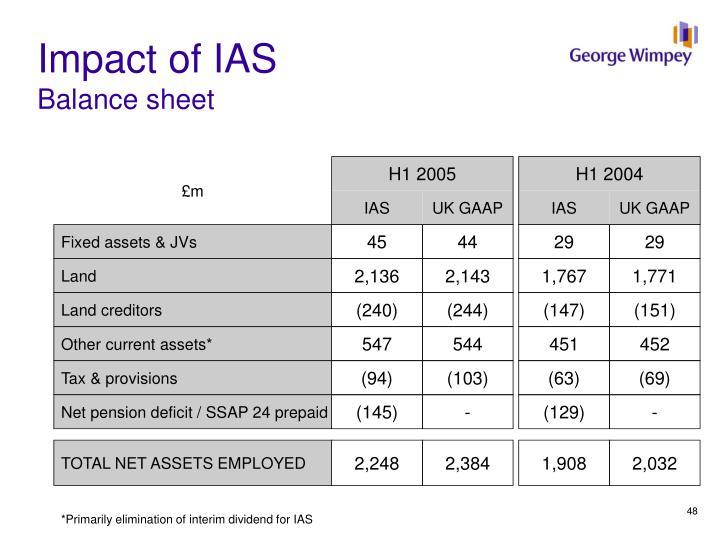 Impact of IAS