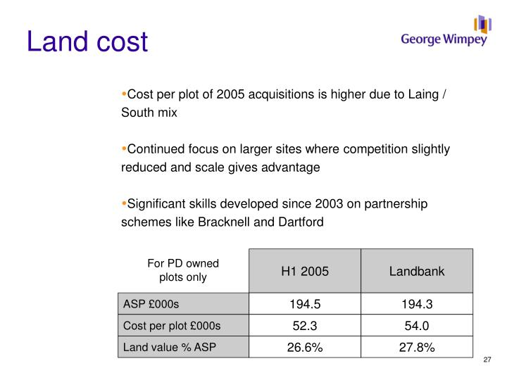 Land cost