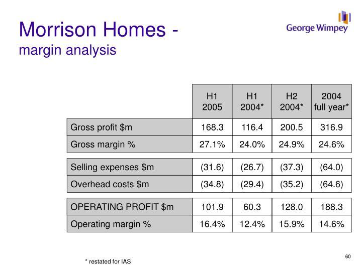 Morrison Homes -