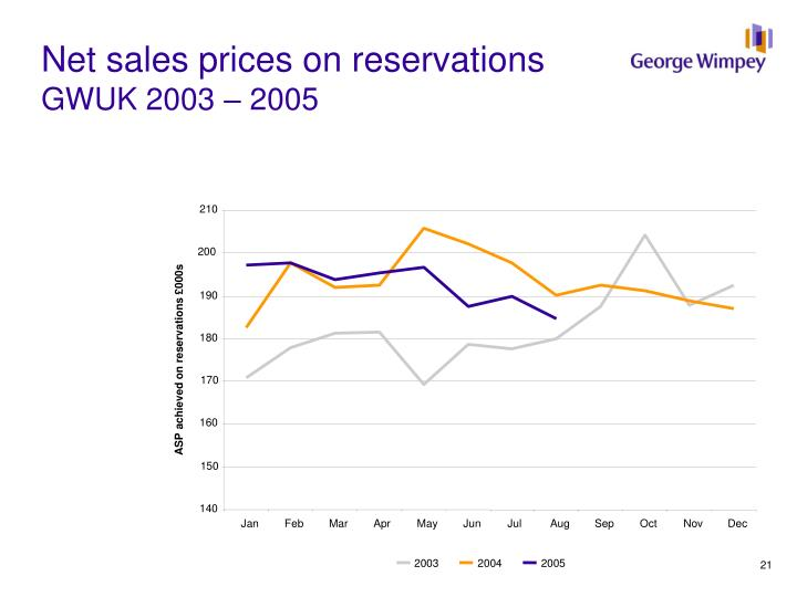 Net sales prices on reservations
