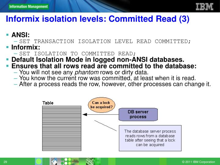 Informix isolation levels: Committed Read (3)