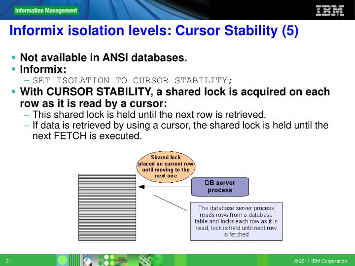 Informix isolation levels: Cursor Stability (5)