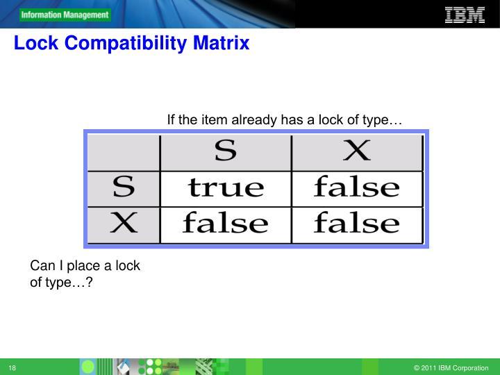 Lock Compatibility Matrix