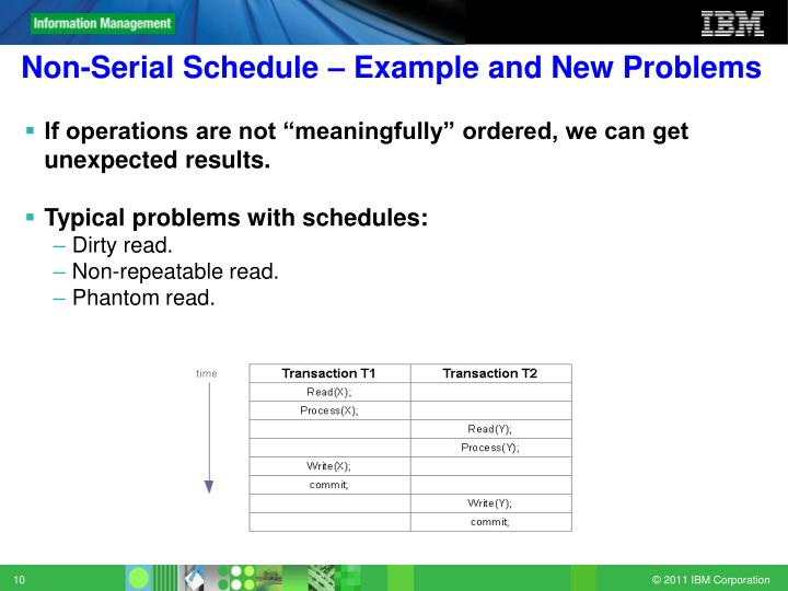 Non-Serial Schedule – Example and New Problems