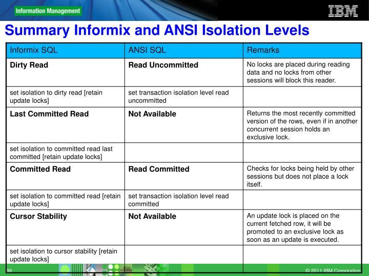 Summary Informix and ANSI Isolation Levels