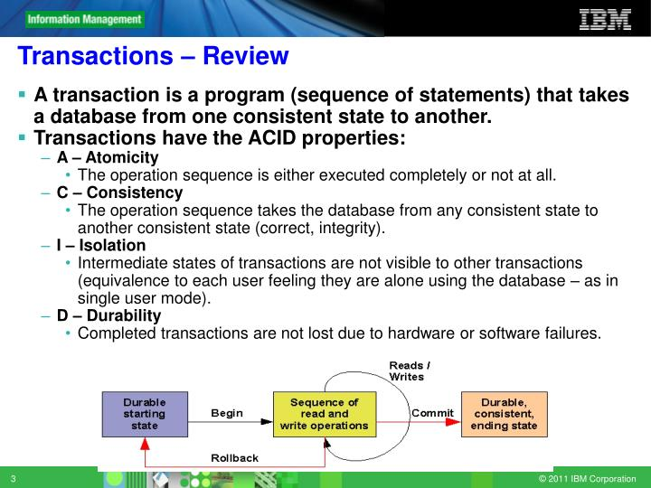 Transactions review