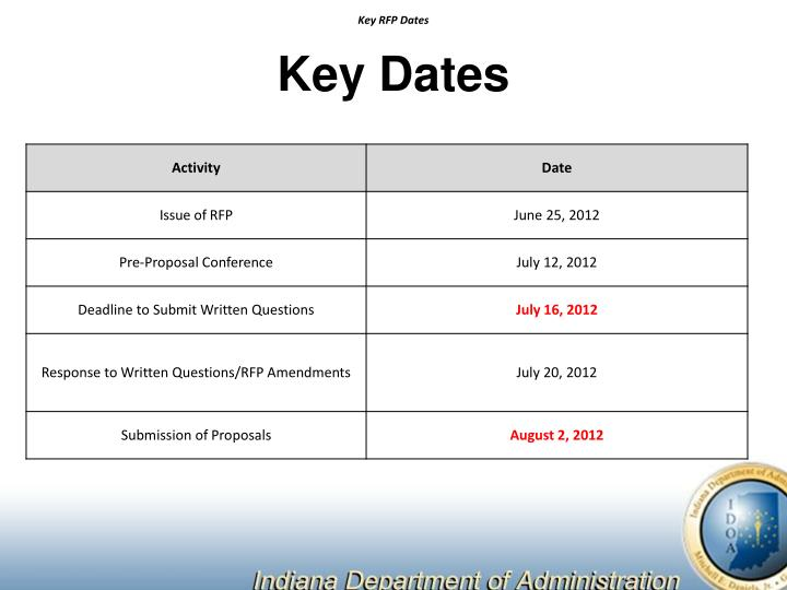 Key RFP Dates