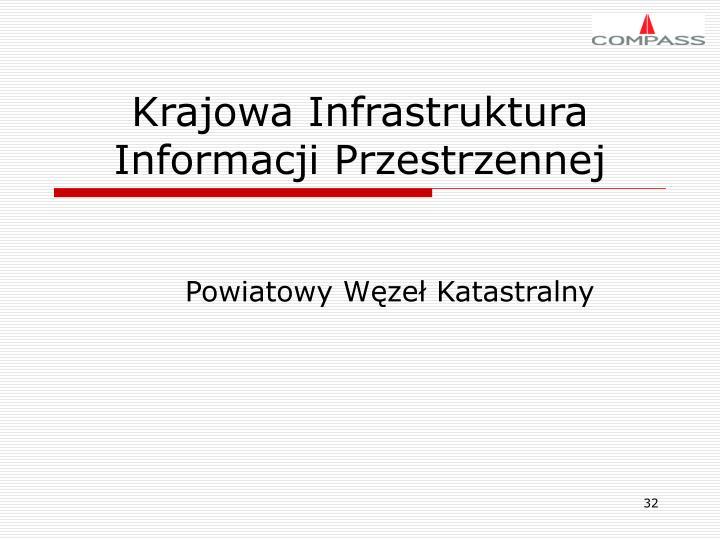 Krajowa Infrastruktura Informacji Przestrzennej