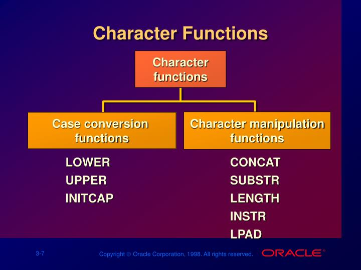 Character Functions