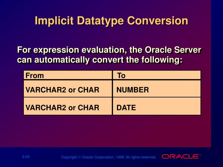 Implicit Datatype Conversion