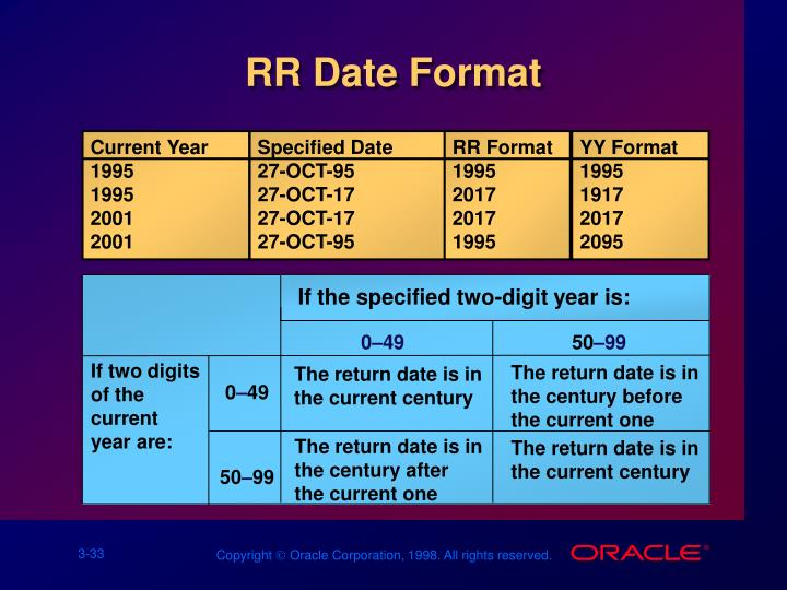 RR Date Format