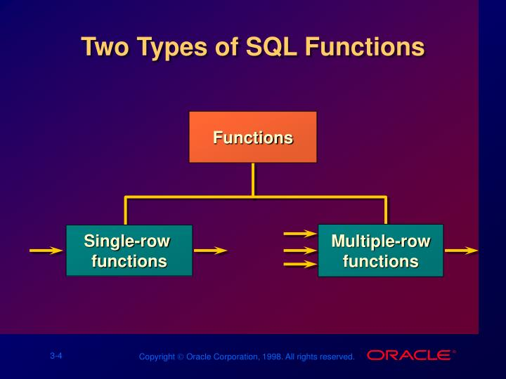 Two Types of SQL Functions