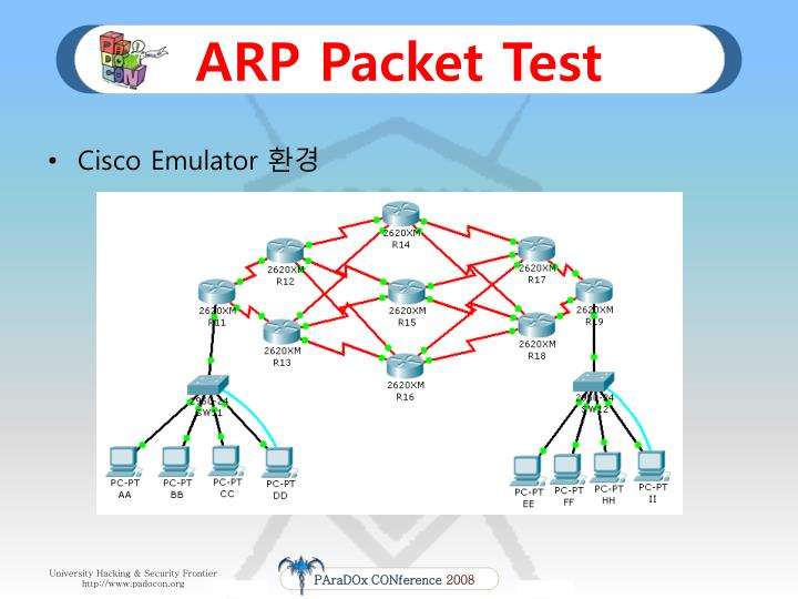 ARP Packet Test