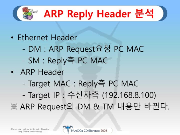 ARP Reply Header