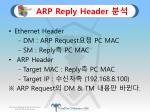 arp reply header1