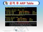 arp table1