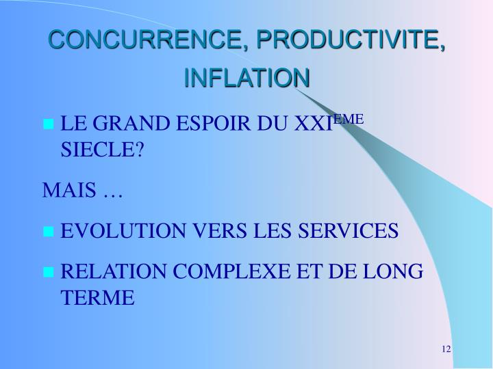 CONCURRENCE, PRODUCTIVITE, INFLATION