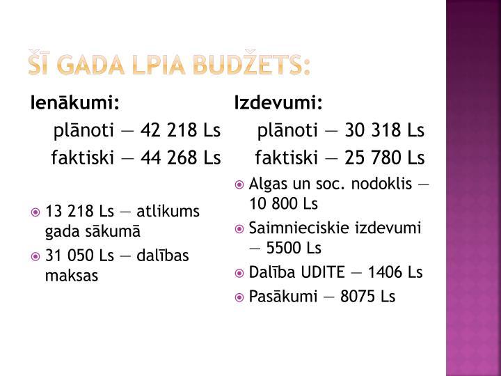 Šī gada LPIA budžets: