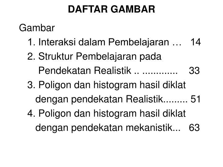 DAFTAR GAMBAR