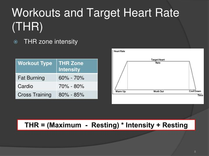 Workouts and Target Heart Rate (THR)