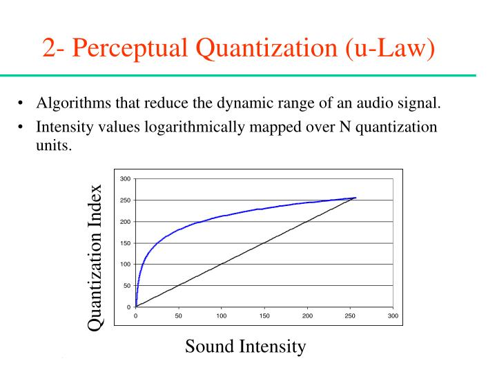 2- Perceptual Quantization (u-Law)