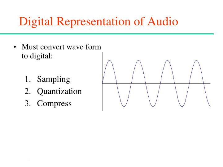 Digital Representation of Audio