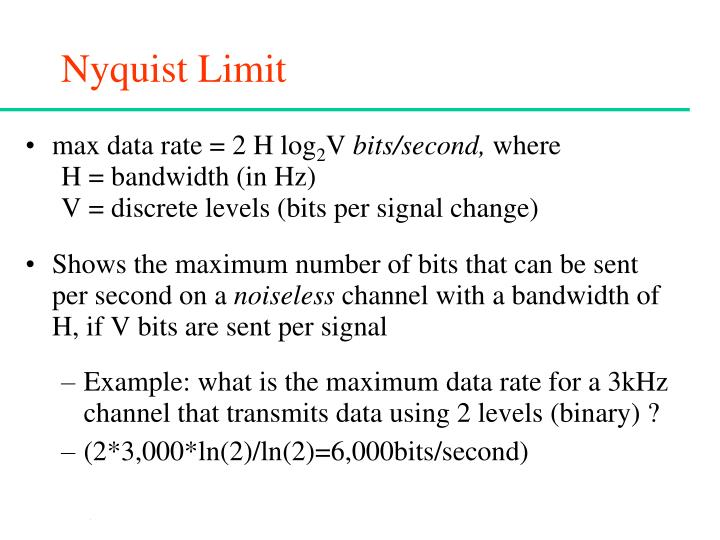 Nyquist Limit