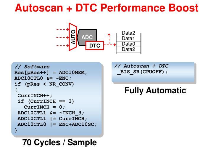 Autoscan + DTC Performance Boost