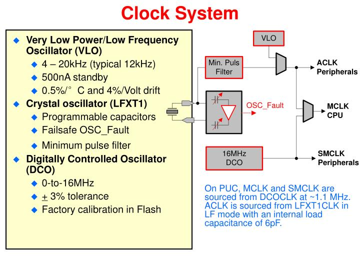 Clock System