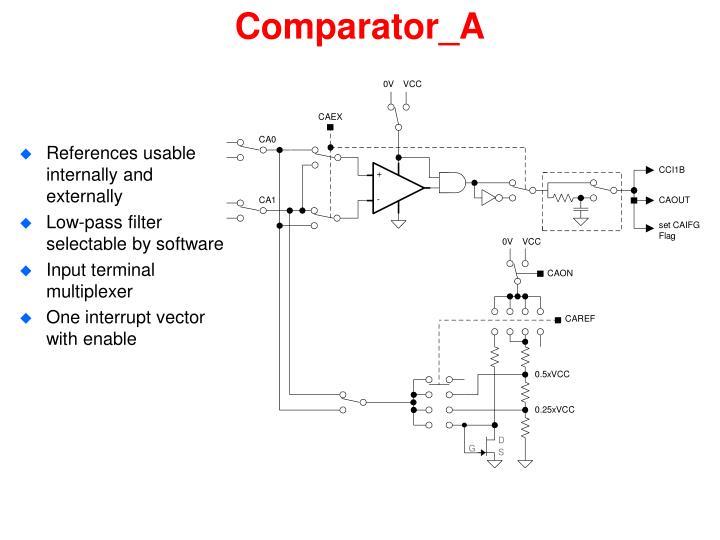 Comparator_A