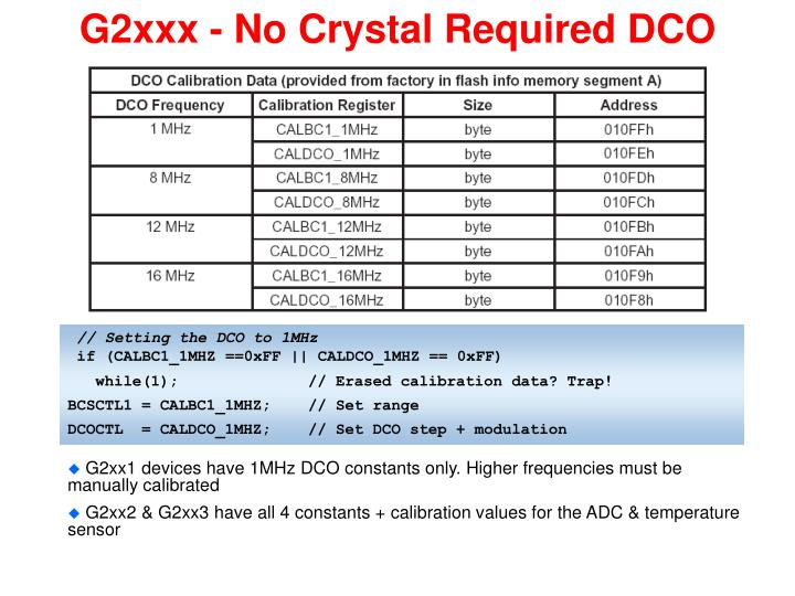 G2xxx - No Crystal Required DCO