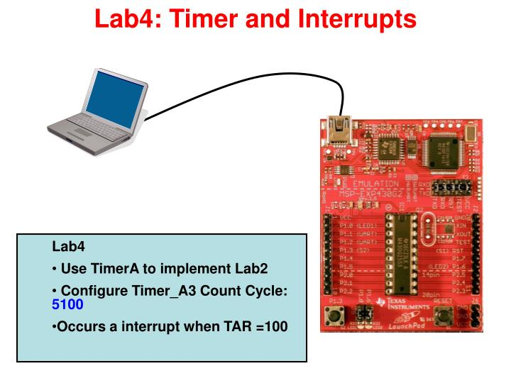 Lab4: Timer and Interrupts