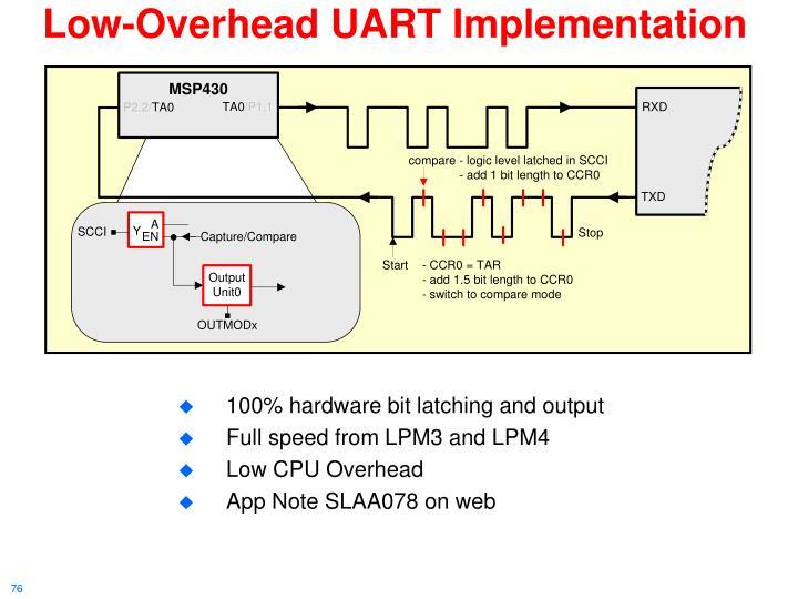 Low-Overhead UART Implementation