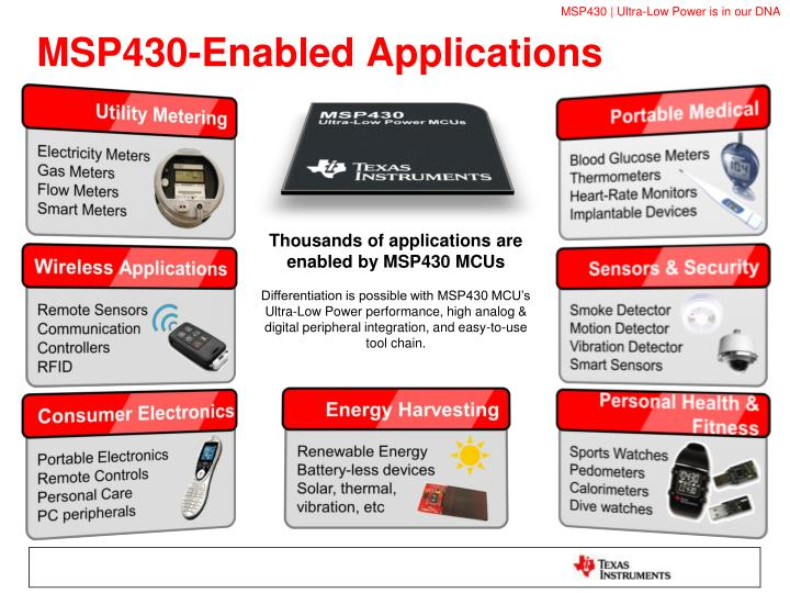 MSP430-Enabled Applications