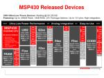 msp430 released devices