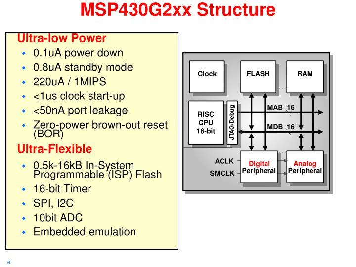 MSP430G2xx Structure