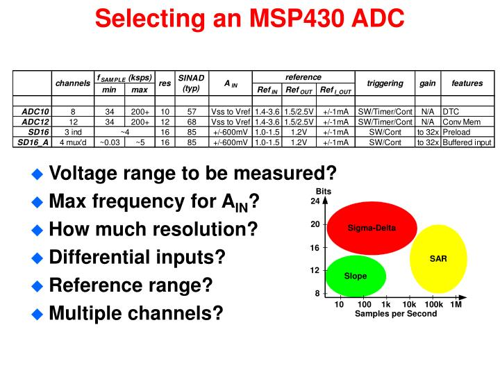 Selecting an MSP430 ADC