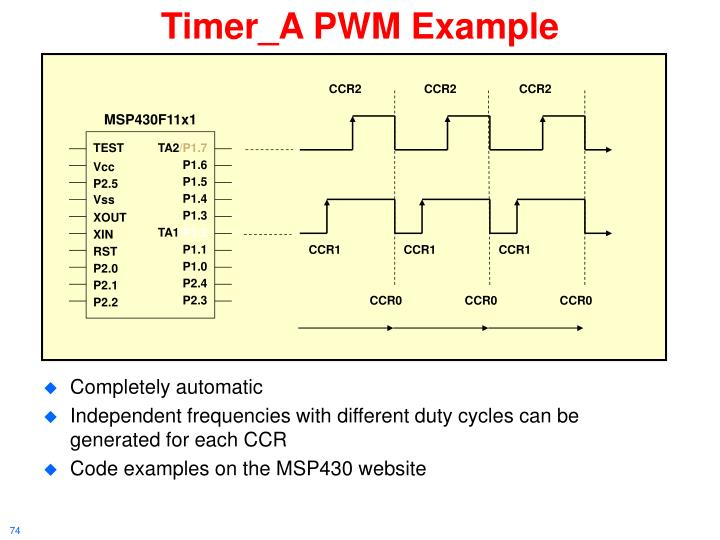 Timer_A PWM Example