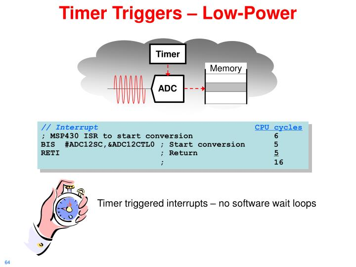 Timer Triggers – Low-Power