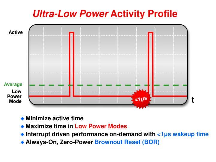 Ultra-Low Power