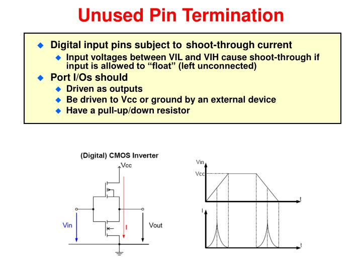 Unused Pin Termination