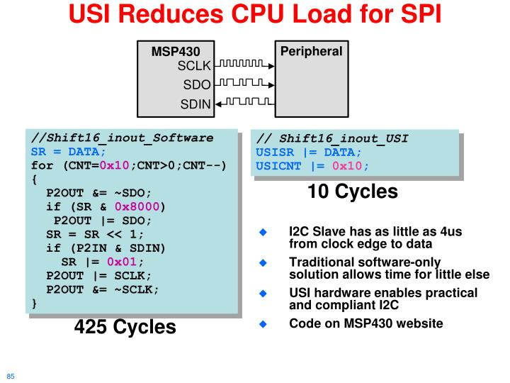 USI Reduces CPU Load for SPI