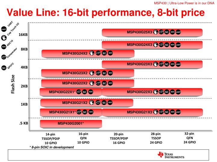 Value Line: 16-bit performance, 8-bit price