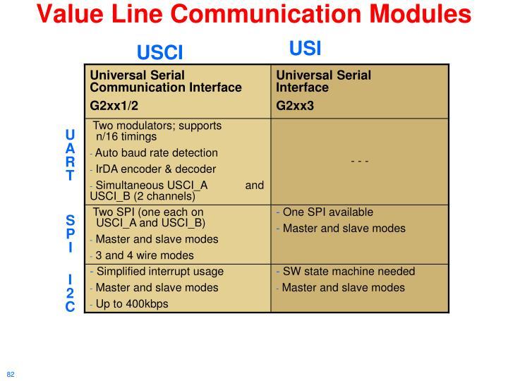 Value Line Communication Modules