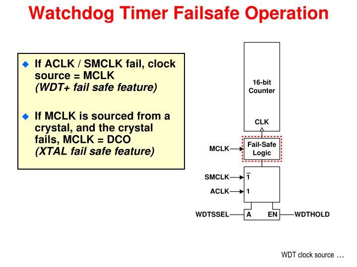 Watchdog Timer Failsafe Operation