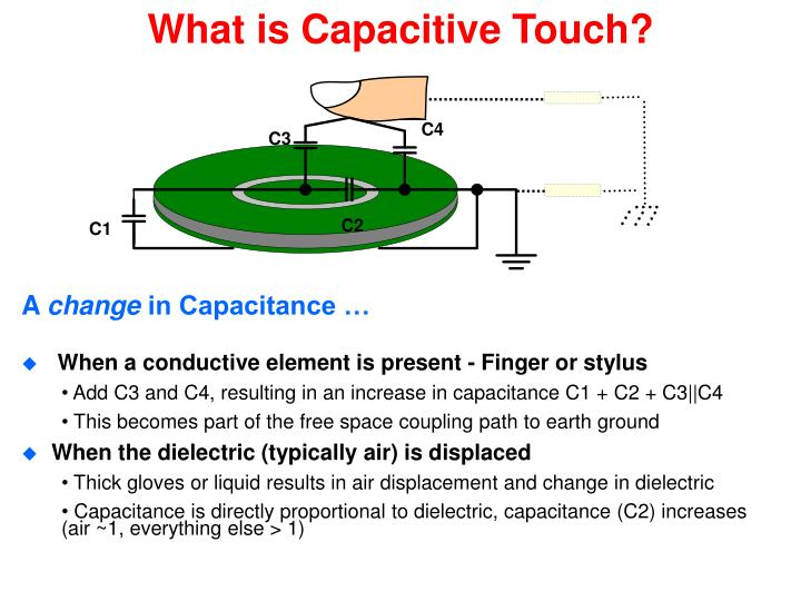 What is Capacitive Touch?
