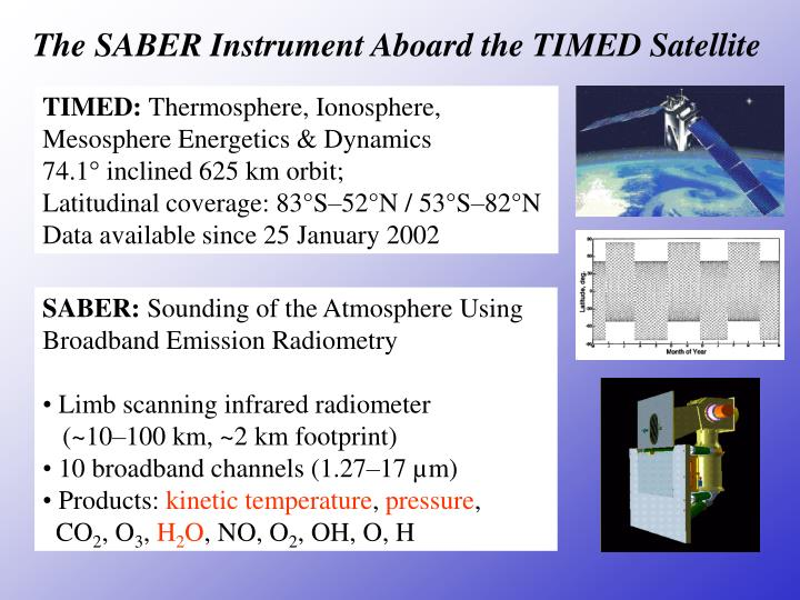 The SABER Instrument Aboard the TIMED Satellite