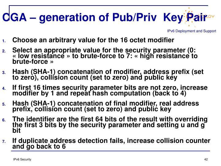 CGA – generation of Pub/Priv  Key Pair