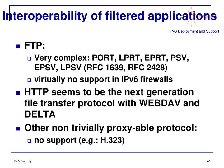 Interoperability of filtered applications