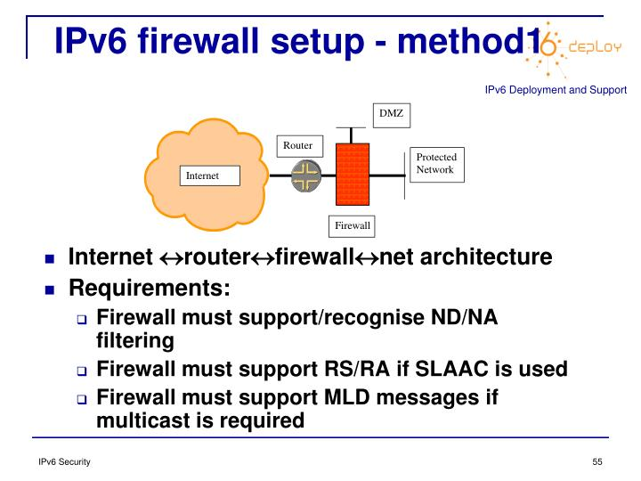 IPv6 firewall setup - method1